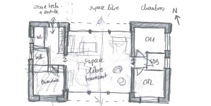 Esquisse pour un projet de maison passive